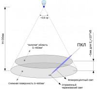 Схема эксперимента порегистрации космических лучей